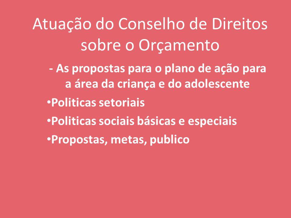 Atuação do Conselho de Direitos sobre o Orçamento - As propostas para o plano de ação para a área da criança e do adolescente Politicas setoriais Politicas sociais básicas e especiais Propostas, metas, publico