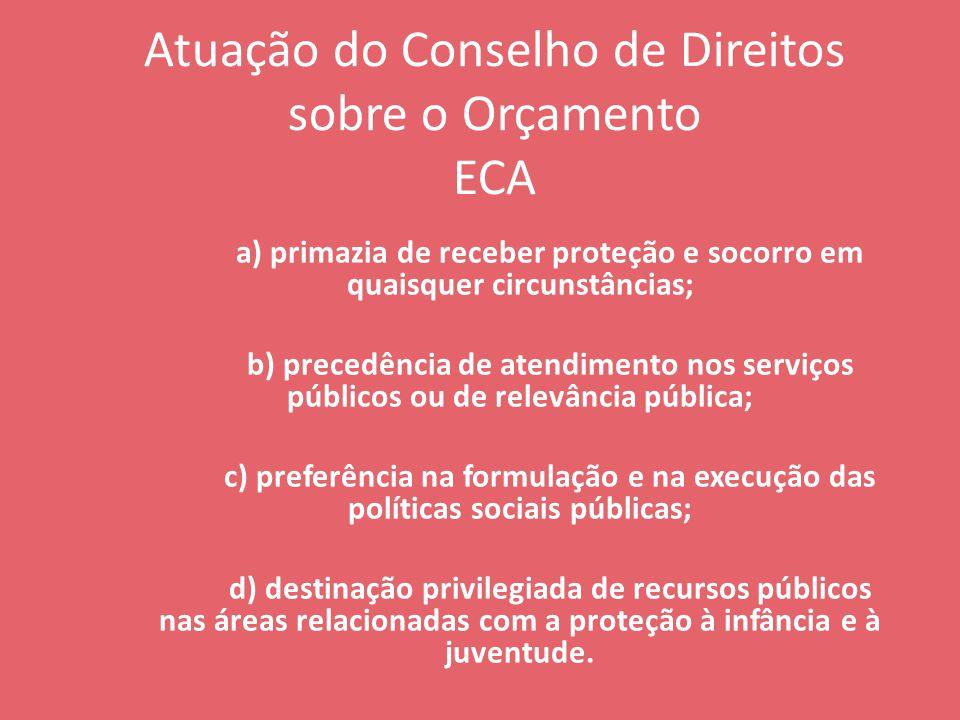 Atuação do Conselho de Direitos sobre o Orçamento Análise da Execução Financeira 2010 Ilhéus BA RECEITAprevistarealizadadiferençadif.