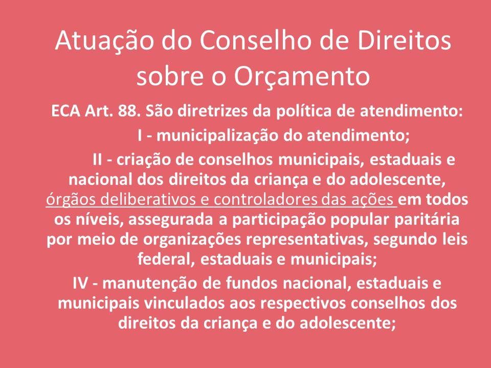 Atuação do Conselho de Direitos sobre o Orçamento ECA Art.