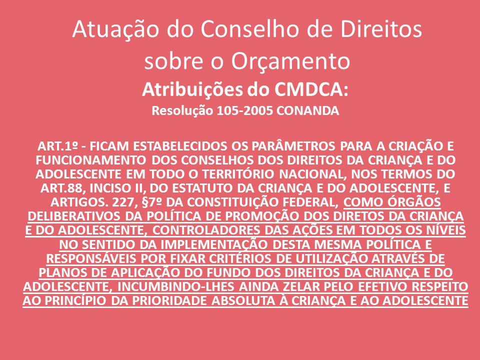 Atuação do Conselho de Direitos sobre o Orçamento Atribuições do CMDCA: Resolução 105-2005 CONANDA ART.1º - FICAM ESTABELECIDOS OS PARÂMETROS PARA A CRIAÇÃO E FUNCIONAMENTO DOS CONSELHOS DOS DIREITOS DA CRIANÇA E DO ADOLESCENTE EM TODO O TERRITÓRIO NACIONAL, NOS TERMOS DO ART.88, INCISO II, DO ESTATUTO DA CRIANÇA E DO ADOLESCENTE, E ARTIGOS.