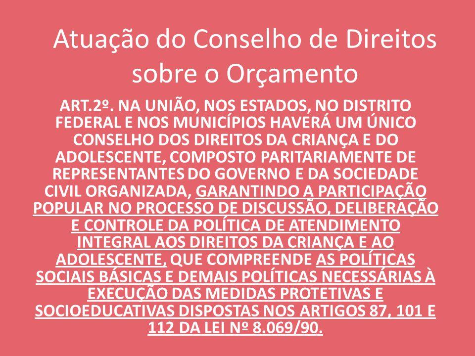Atuação do Conselho de Direitos sobre o Orçamento ART.2º.