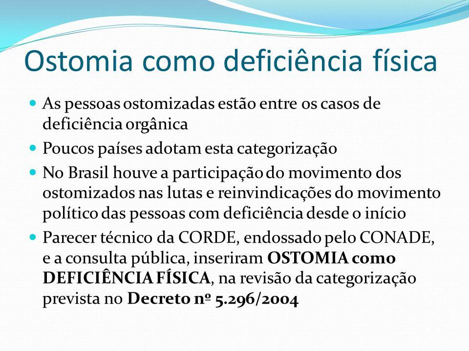 Ostomia como deficiência física As pessoas ostomizadas estão entre os casos de deficiência orgânica Poucos países adotam esta categorização No Brasil