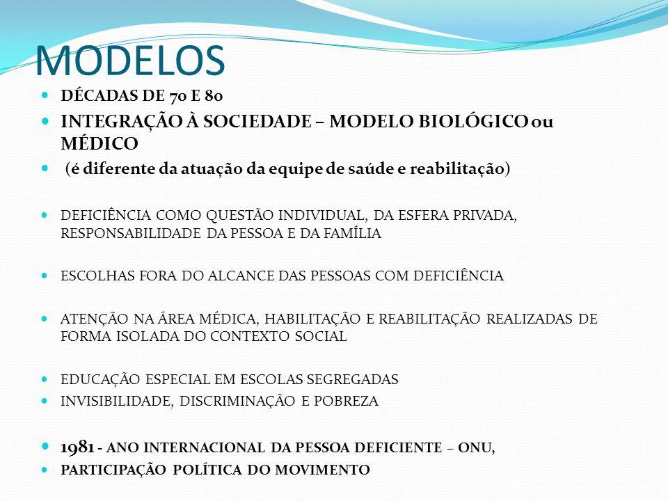MODELOS DÉCADAS DE 70 E 80 INTEGRAÇÃO À SOCIEDADE – MODELO BIOLÓGICO ou MÉDICO (é diferente da atuação da equipe de saúde e reabilitação) DEFICIÊNCIA COMO QUESTÃO INDIVIDUAL, DA ESFERA PRIVADA, RESPONSABILIDADE DA PESSOA E DA FAMÍLIA ESCOLHAS FORA DO ALCANCE DAS PESSOAS COM DEFICIÊNCIA ATENÇÃO NA ÁREA MÉDICA, HABILITAÇÃO E REABILITAÇÃO REALIZADAS DE FORMA ISOLADA DO CONTEXTO SOCIAL EDUCAÇÃO ESPECIAL EM ESCOLAS SEGREGADAS INVISIBILIDADE, DISCRIMINAÇÃO E POBREZA 1981 - ANO INTERNACIONAL DA PESSOA DEFICIENTE – ONU, PARTICIPAÇÃO POLÍTICA DO MOVIMENTO