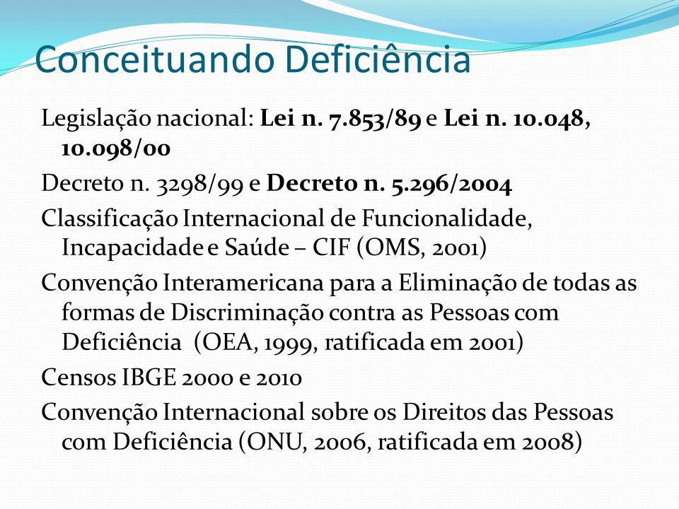 Legislação Brasileira Decreto n.3298/99 e Decreto n.5296/2004 Deficiência – toda perda ou anormalidade de uma estrutura ou função … que gere incapacidade para o desempenho de atividade – OMS, 1980 (individual e ligada à saúde) Incapacidade - redução efetiva e acentuada da capacidade de integração social Categorias de deficiência – baseadas em diagnóstico /CID: física (inclusive nanismo e ostomia), auditiva, visual, mental (intelectual) e múltipla