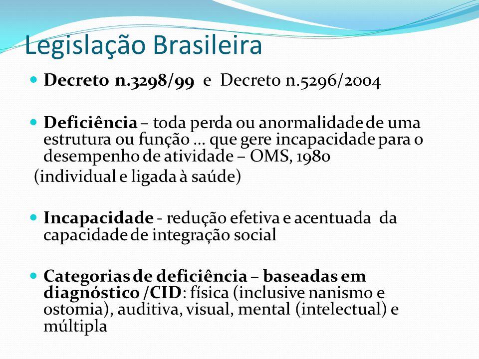 Legislação Brasileira Decreto n.3298/99 e Decreto n.5296/2004 Deficiência – toda perda ou anormalidade de uma estrutura ou função … que gere incapacid