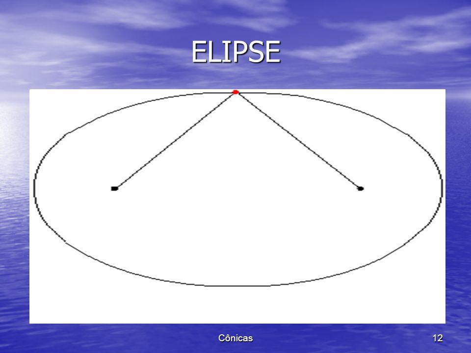 ELIPSE Cônicas 11 Elipse é o conjunto dos pontos P = (x, y) tais que d(P, F1) + d(P, F2) = 2a