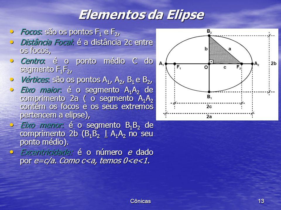 Cônicas 12 ELIPSE