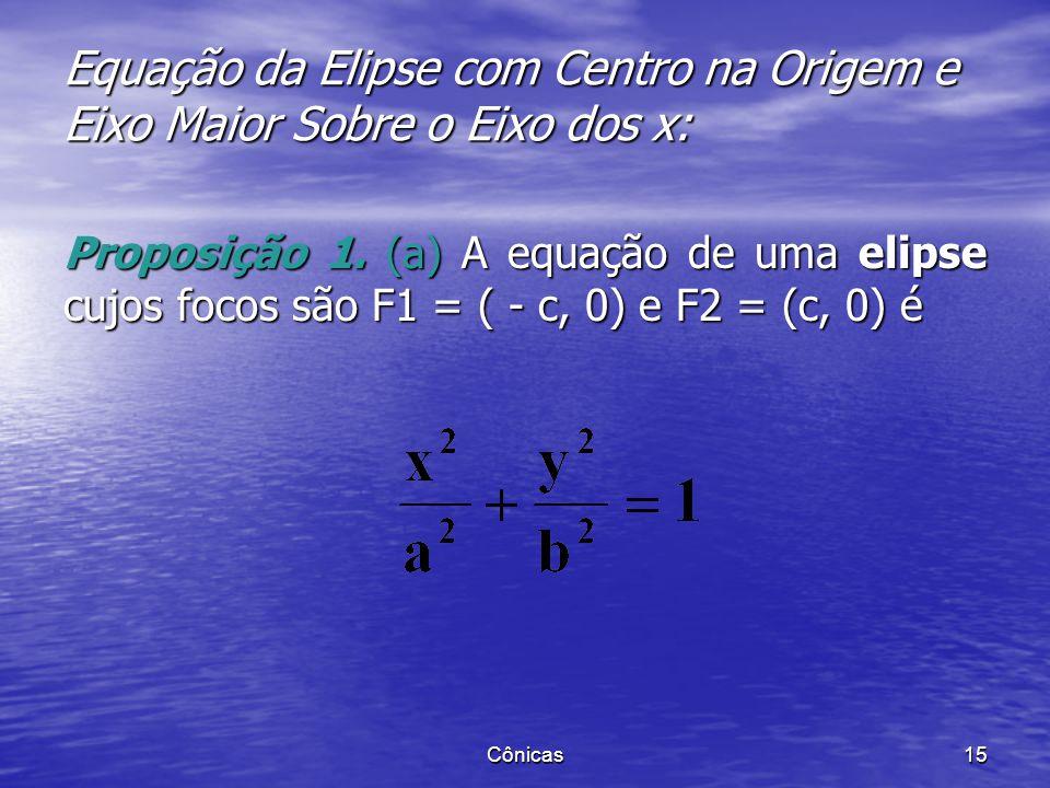 Cônicas 14 Equação Reduzida da Elipse Eixo maior sobre o eixo dos x: Eixo maior sobre o eixo dos x: Eixo maior sobre o eixo dos y Eixo maior sobre o e