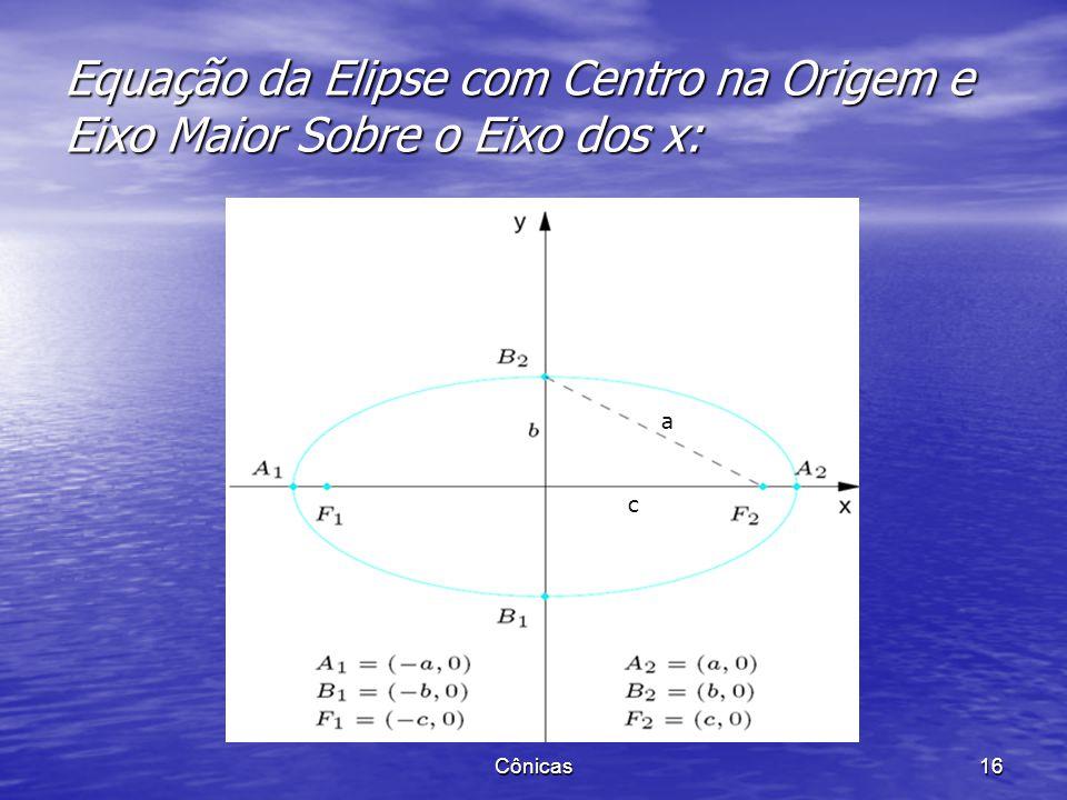 Equação da Elipse com Centro na Origem e Eixo Maior Sobre o Eixo dos x: Proposição 1. (a) A equação de uma elipse cujos focos são F1 = ( - c, 0) e F2