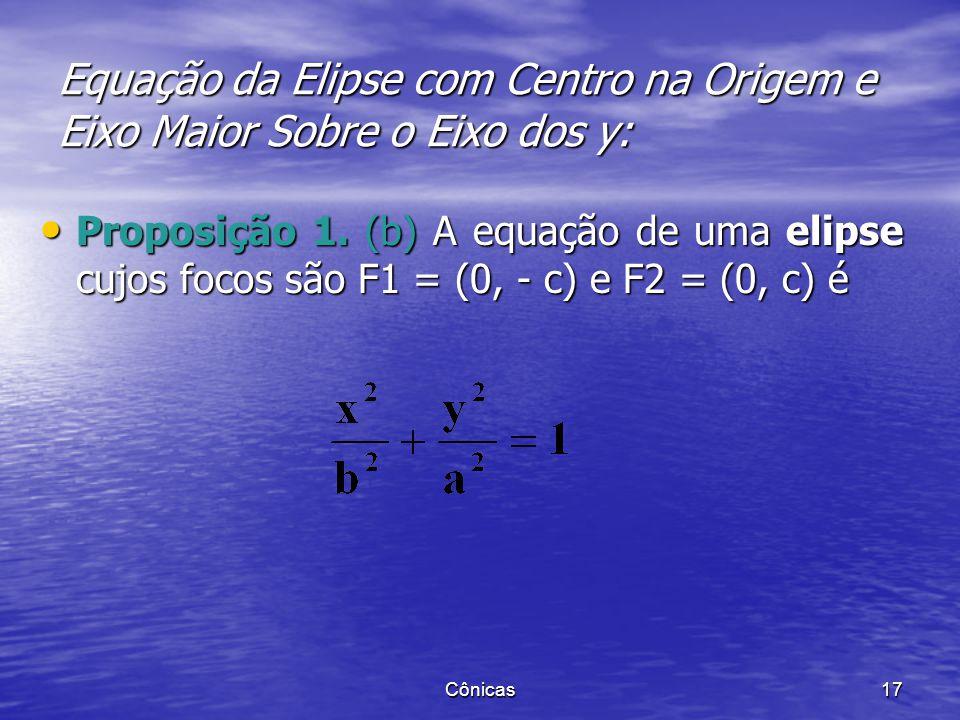 Cônicas 16 Equação da Elipse com Centro na Origem e Eixo Maior Sobre o Eixo dos x: a c