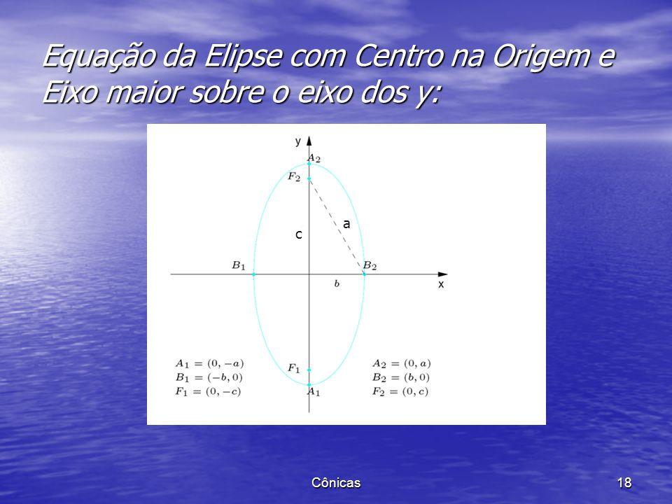 Proposição 1. (b) A equação de uma elipse cujos focos são F1 = (0, - c) e F2 = (0, c) é Proposição 1. (b) A equação de uma elipse cujos focos são F1 =