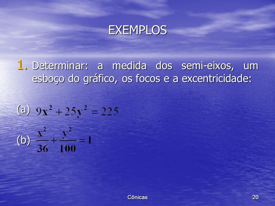 OBSERVAÇÕES Como temos que. Como temos que. Então, sempre o maior dos denominadores da equação reduzida representa o número onde a é a medida do semi-