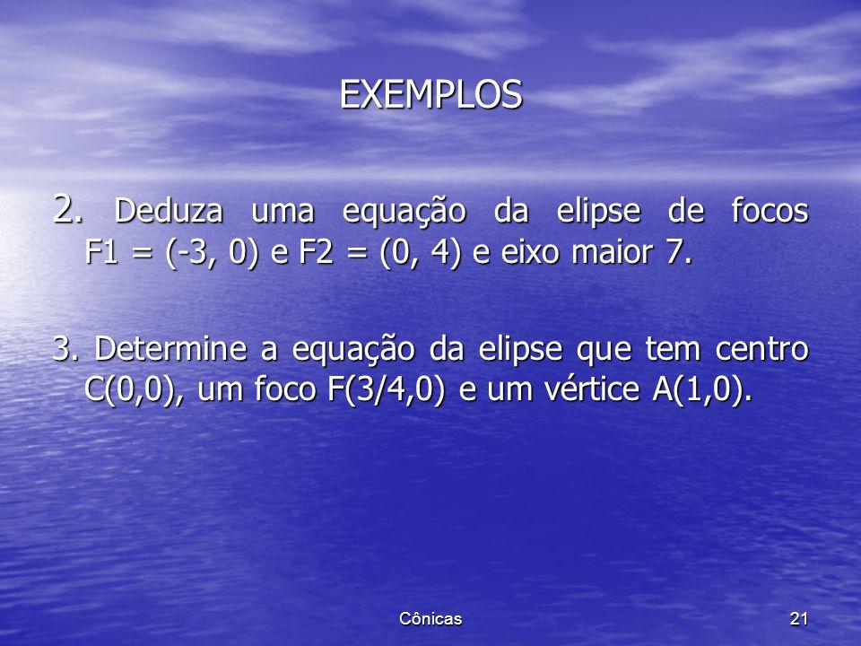 EXEMPLOS 1. Determinar: a medida dos semi-eixos, um esboço do gráfico, os focos e a excentricidade: (a)(b) Cônicas 20