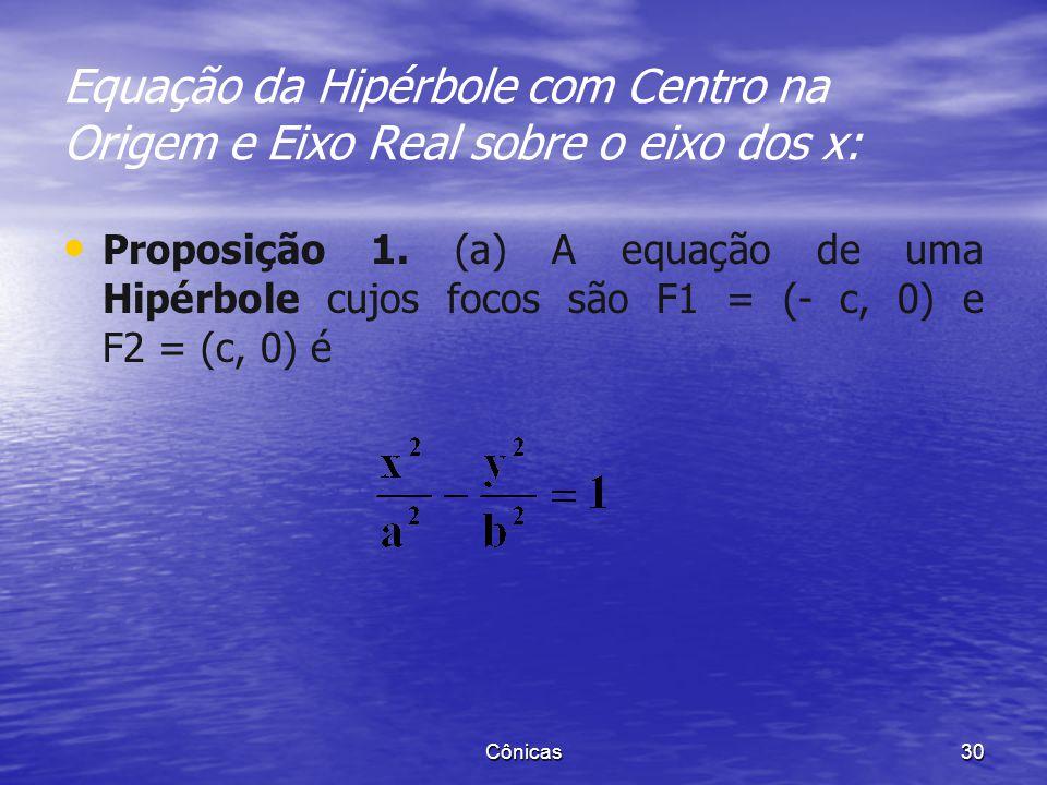 Eixo real sobre o eixo dos x: Eixo real sobre o eixo dos x: Eixo real sobre o eixo dos y: Eixo real sobre o eixo dos y: Cônicas 29 Equação Reduzida da