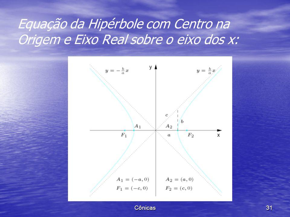 Proposição 1. (a) A equação de uma Hipérbole cujos focos são F1 = (- c, 0) e F2 = (c, 0) é Cônicas 30 Equação da Hipérbole com Centro na Origem e Eixo