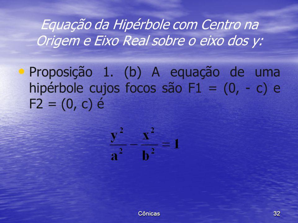 Cônicas 31 Equação da Hipérbole com Centro na Origem e Eixo Real sobre o eixo dos x: