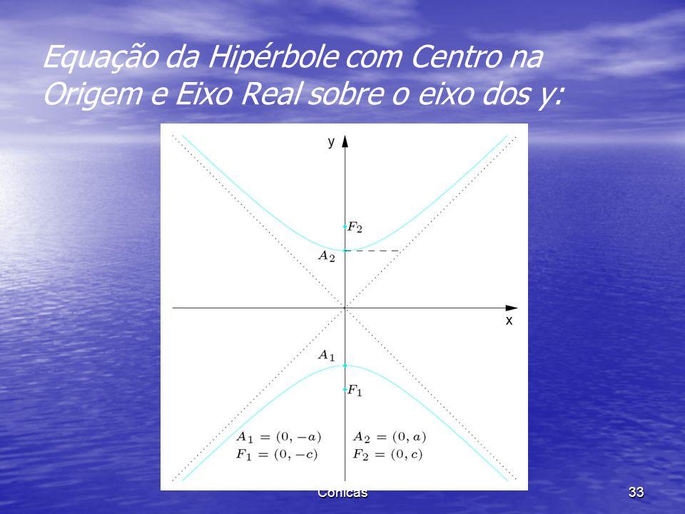 Proposição 1. (b) A equação de uma hipérbole cujos focos são F1 = (0, - c) e F2 = (0, c) é Cônicas 32 Equação da Hipérbole com Centro na Origem e Eixo