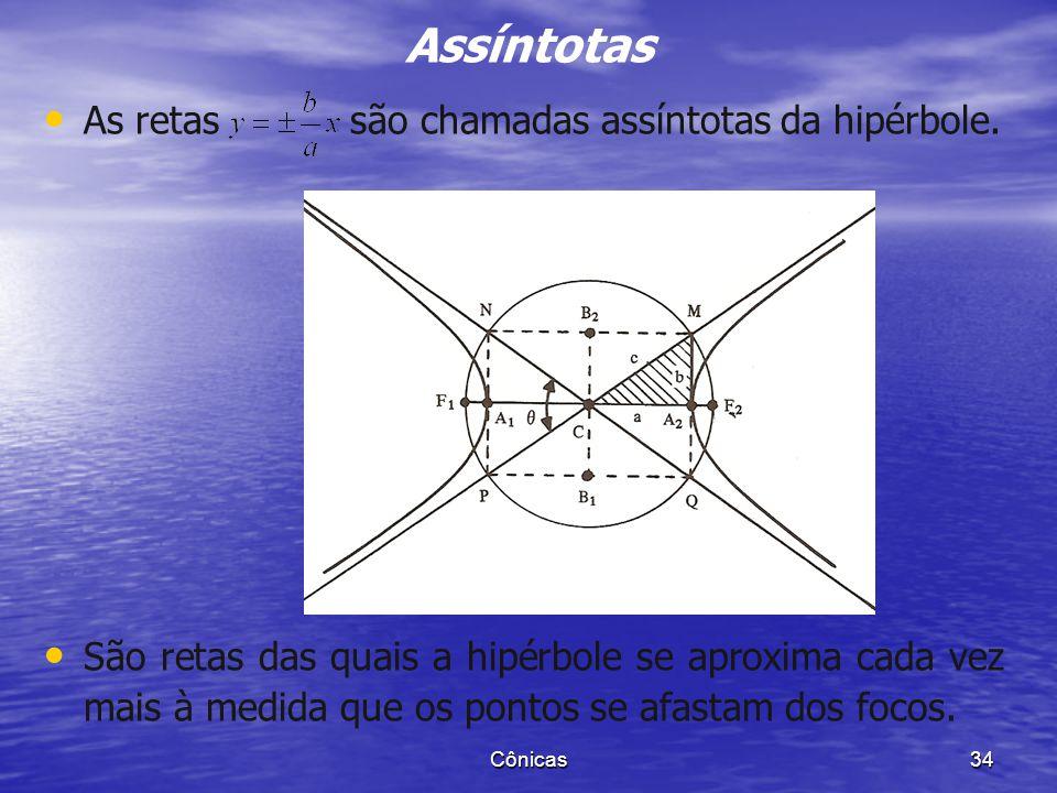 Cônicas 33 Equação da Hipérbole com Centro na Origem e Eixo Real sobre o eixo dos y: