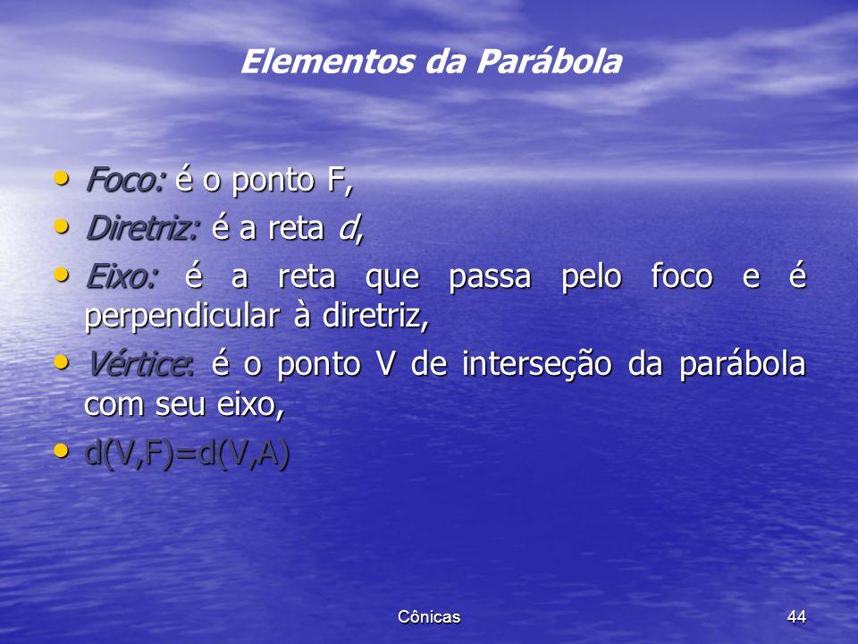 Cônicas 43 Parábola