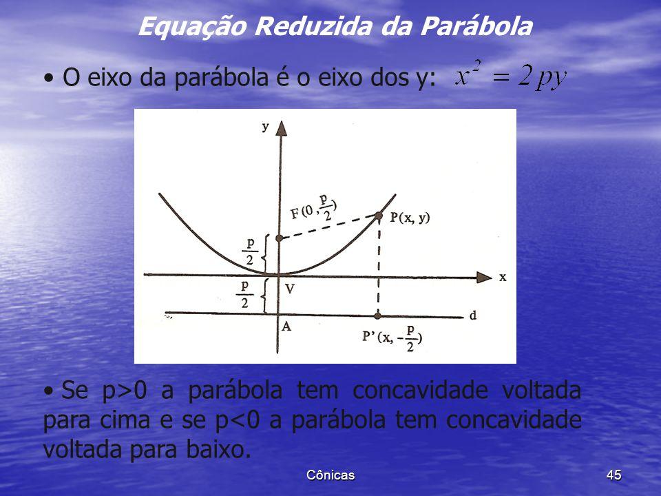 Cônicas 44 Elementos da Parábola Foco: é o ponto F, Foco: é o ponto F, Diretriz: é a reta d, Diretriz: é a reta d, Eixo: é a reta que passa pelo foco