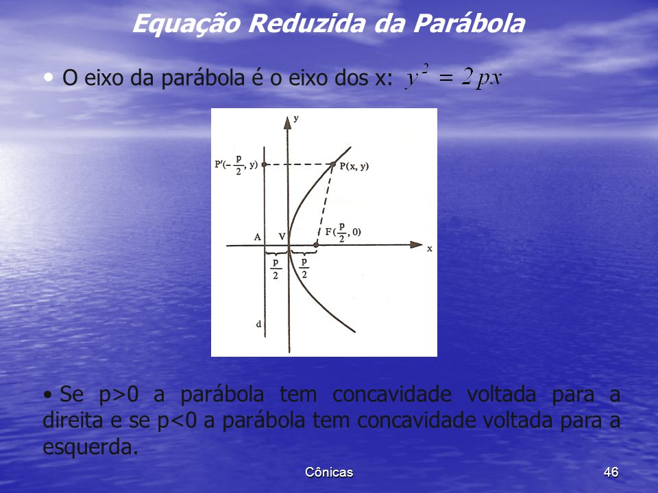 Cônicas 45 Equação Reduzida da Parábola O eixo da parábola é o eixo dos y: Se p>0 a parábola tem concavidade voltada para cima e se p<0 a parábola tem