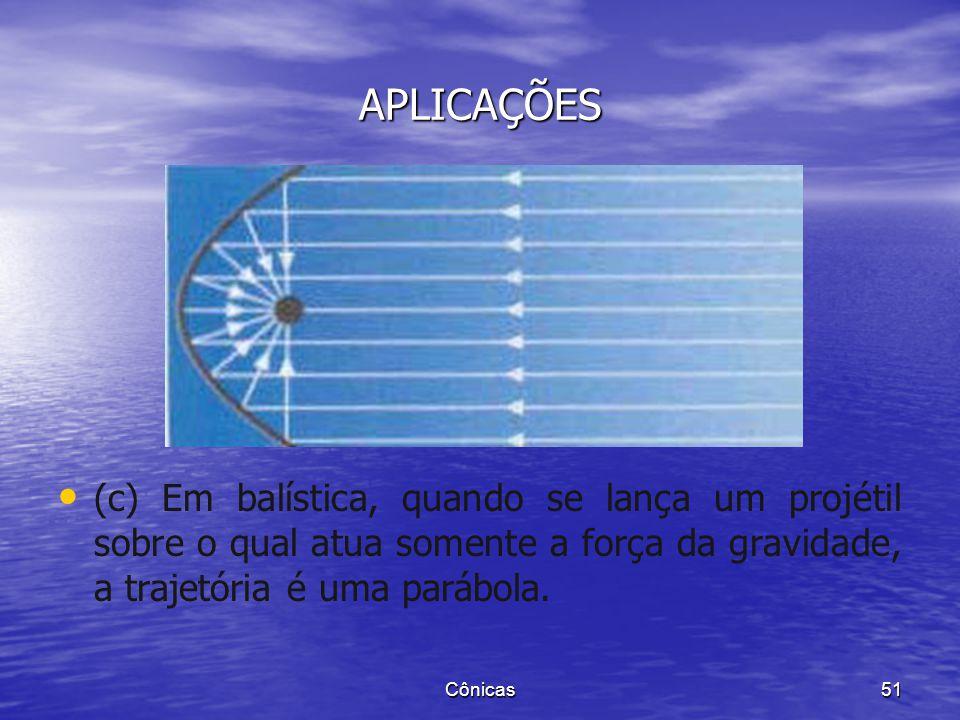 Cônicas 50 APLICAÇÕES (b) Se um espelho parabólico é apontado para o Sol, os raios da luz (paralelos ao eixo da parábola) serão refletidos para o mesm