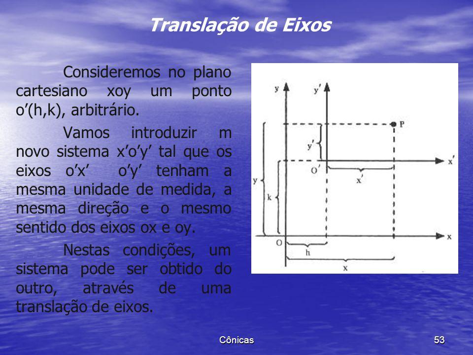 TRANSLAÇÃO DE EIXOS Cônicas 52