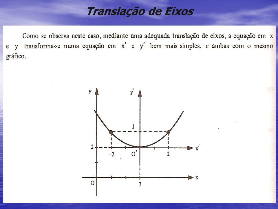 Cônicas 57 Translação de Eixos