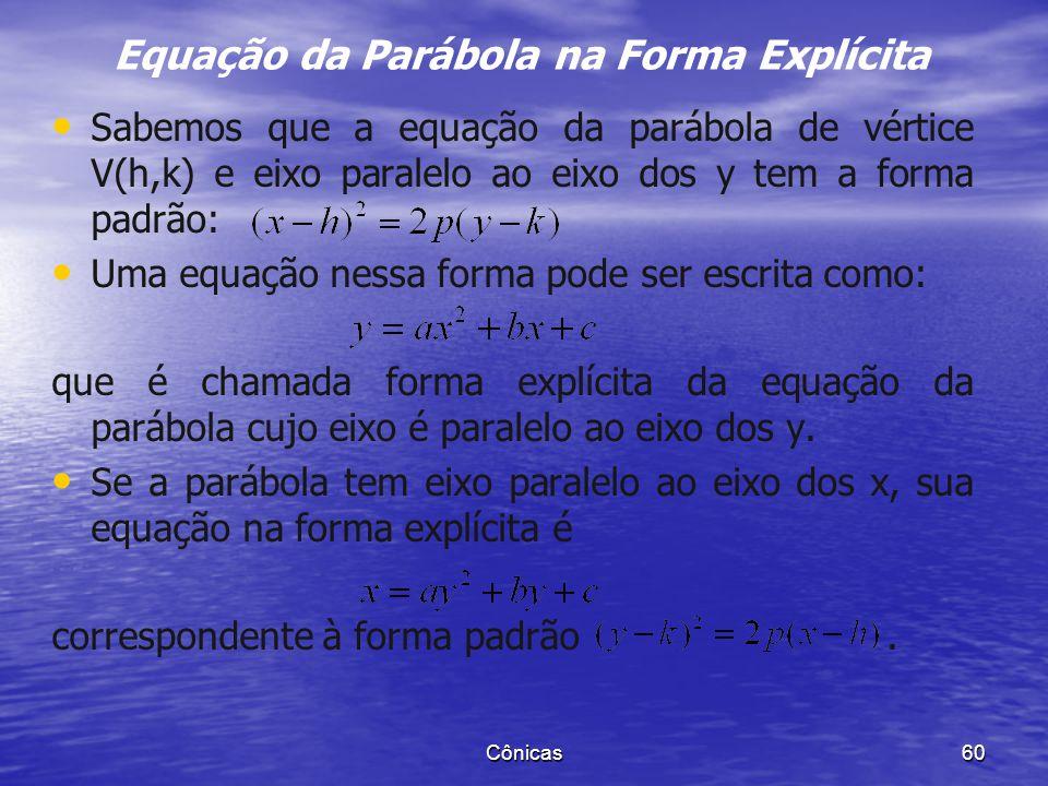 1º Caso: O eixo da parábola é paralelo ao eixo dos y. A equação da parábola de vértice V(h,k) é: 2º Caso: O eixo da parábola é paralelo ao eixo dos x.