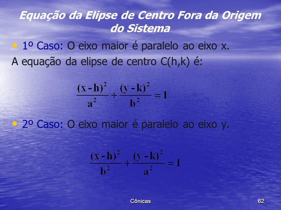 Exemplo 1. Determine a equação da parábola de foco em F(1,2) e diretriz d:x=5 Observação: Para completar o quadrado da expressão: somamos o quadrado d