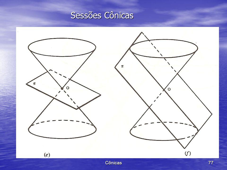 Cônicas 76 Sessões Cônicas