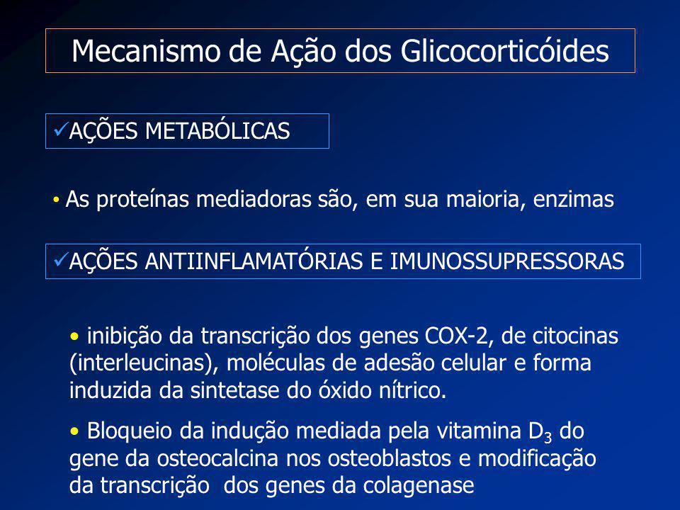 Mecanismo de Ação dos Glicocorticóides AÇÕES METABÓLICAS As proteínas mediadoras são, em sua maioria, enzimas AÇÕES ANTIINFLAMATÓRIAS E IMUNOSSUPRESSO