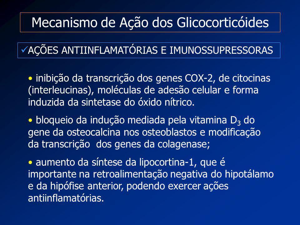 Mecanismo de Ação dos Glicocorticóides AÇÕES ANTIINFLAMATÓRIAS E IMUNOSSUPRESSORAS inibição da transcrição dos genes COX-2, de citocinas (interleucina