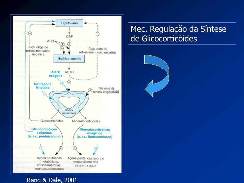 Rang & Dale, 2001 Mec. Regulação da Síntese de Glicocorticóides