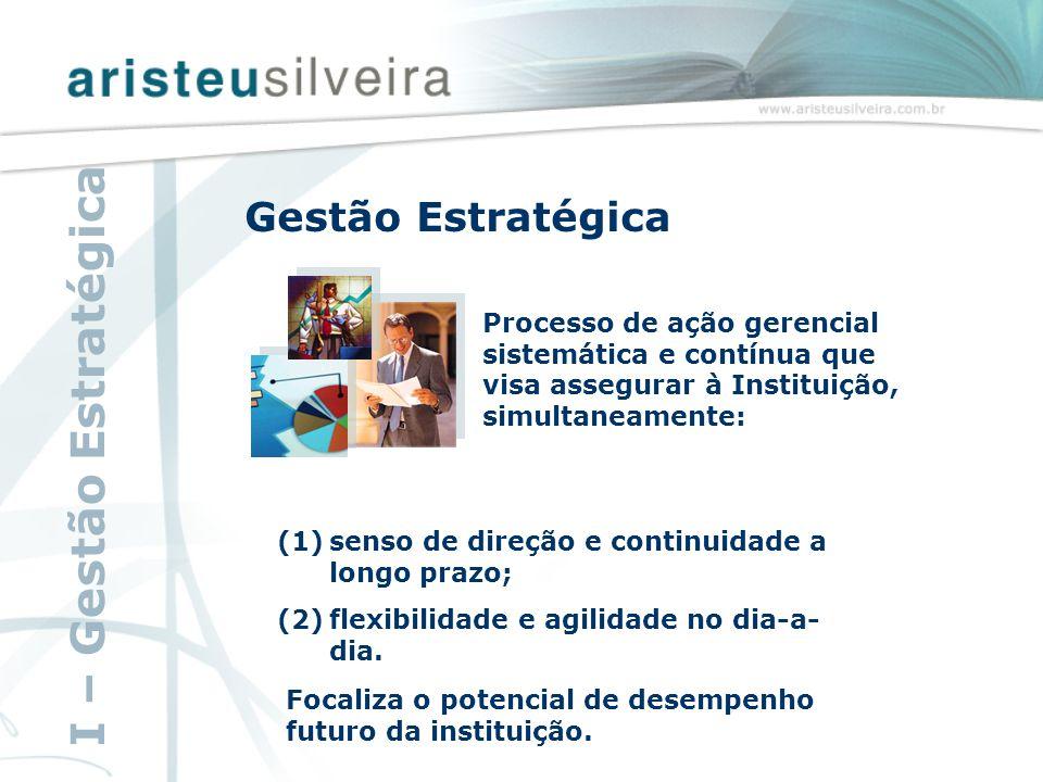 (1)senso de direção e continuidade a longo prazo; (2)flexibilidade e agilidade no dia-a- dia. I – Gestão Estratégica Gestão Estratégica Processo de aç