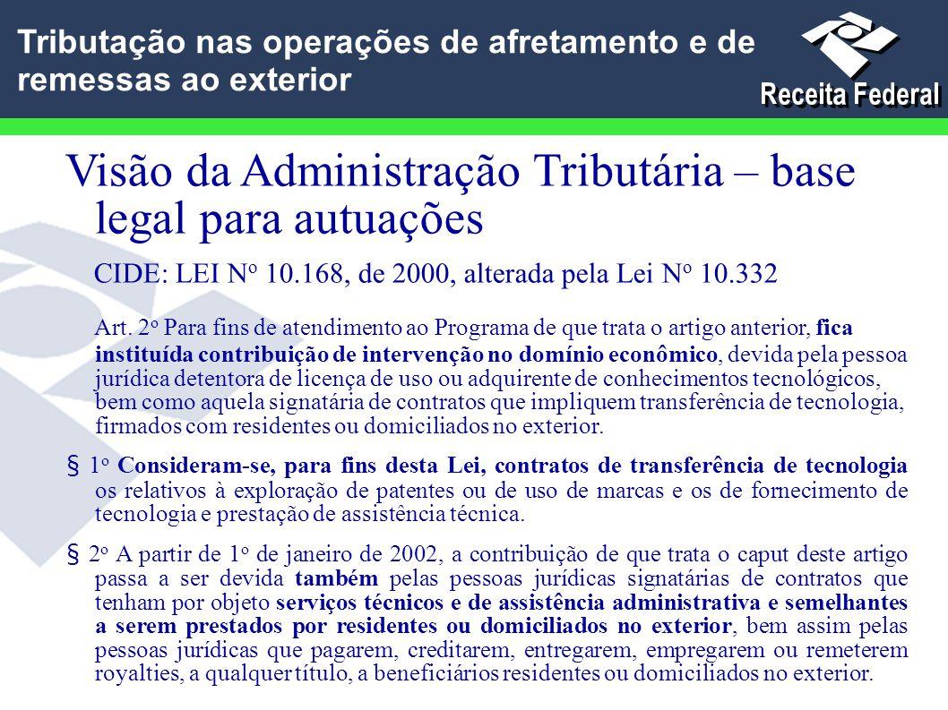 Visão da Administração Tributária – base legal para autuações CIDE: LEI N o 10.168, de 2000, alterada pela Lei N o 10.332 Art. 2 o Para fins de atendi