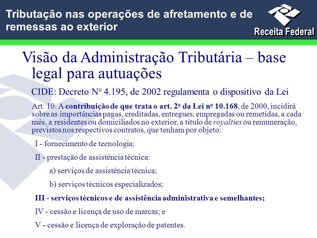 Visão da Administração Tributária – base legal para autuações CIDE: Decreto N o 4.195, de 2002 regulamenta o dispositivo da Lei Art. 10. A contribuiçã