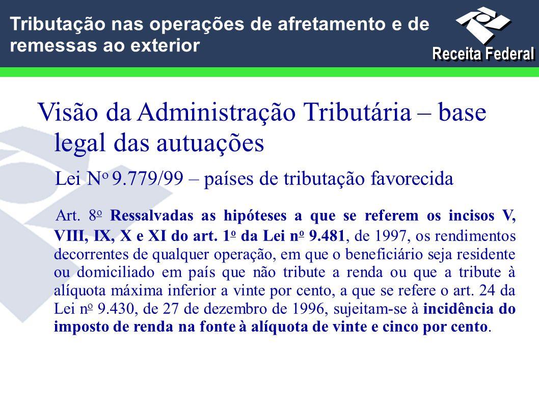 Visão da Administração Tributária – base legal das autuações Lei N o 9.779/99 – países de tributação favorecida Art. 8 o Ressalvadas as hipóteses a qu