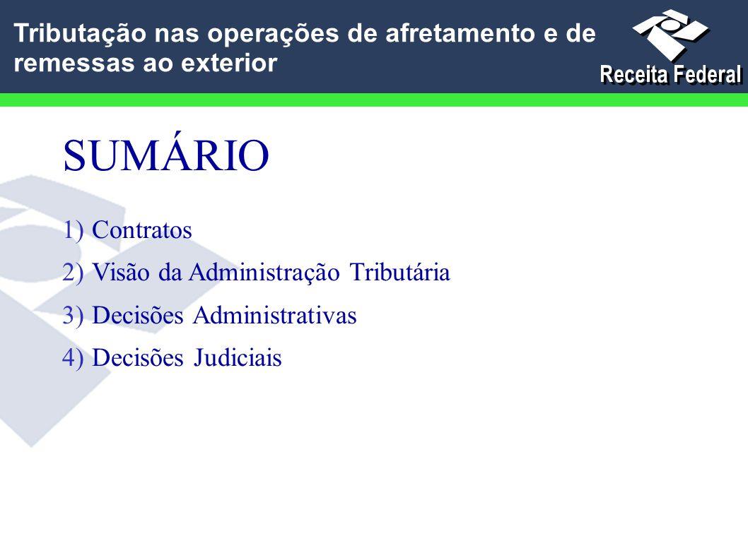 Tributação nas operações de afretamento e de remessas ao exterior SUMÁRIO 1) Contratos 2) Visão da Administração Tributária 3) Decisões Administrativa