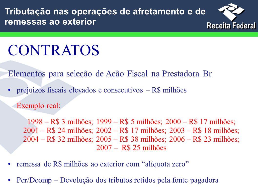 CONTRATOS Elementos para seleção de Ação Fiscal na Prestadora Br prejuízos fiscais elevados e consecutivos – R$ milhões Exemplo real: 1998 – R$ 3 milh
