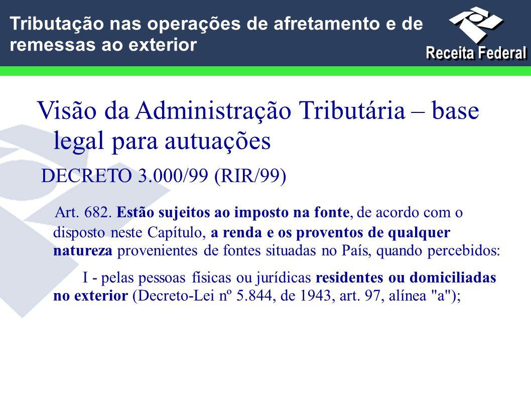 Visão da Administração Tributária – base legal para autuações DECRETO 3.000/99 (RIR/99) Art. 682. Estão sujeitos ao imposto na fonte, de acordo com o