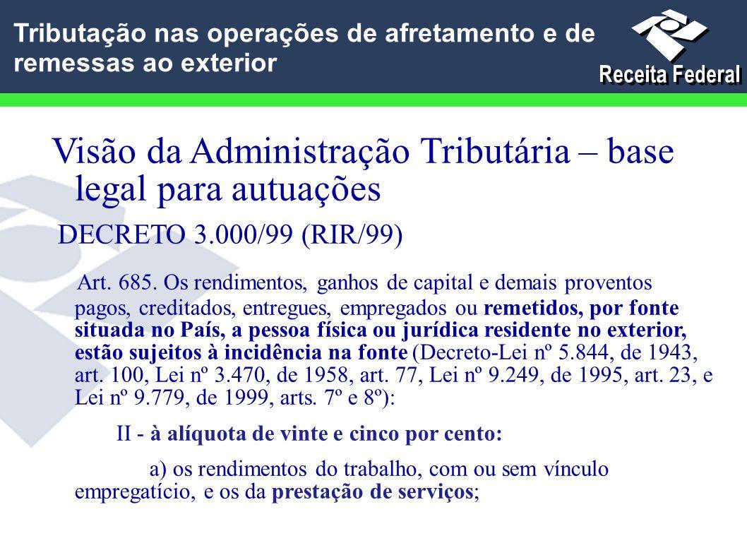 Visão da Administração Tributária – base legal para autuações DECRETO 3.000/99 (RIR/99) Art. 685. Os rendimentos, ganhos de capital e demais proventos