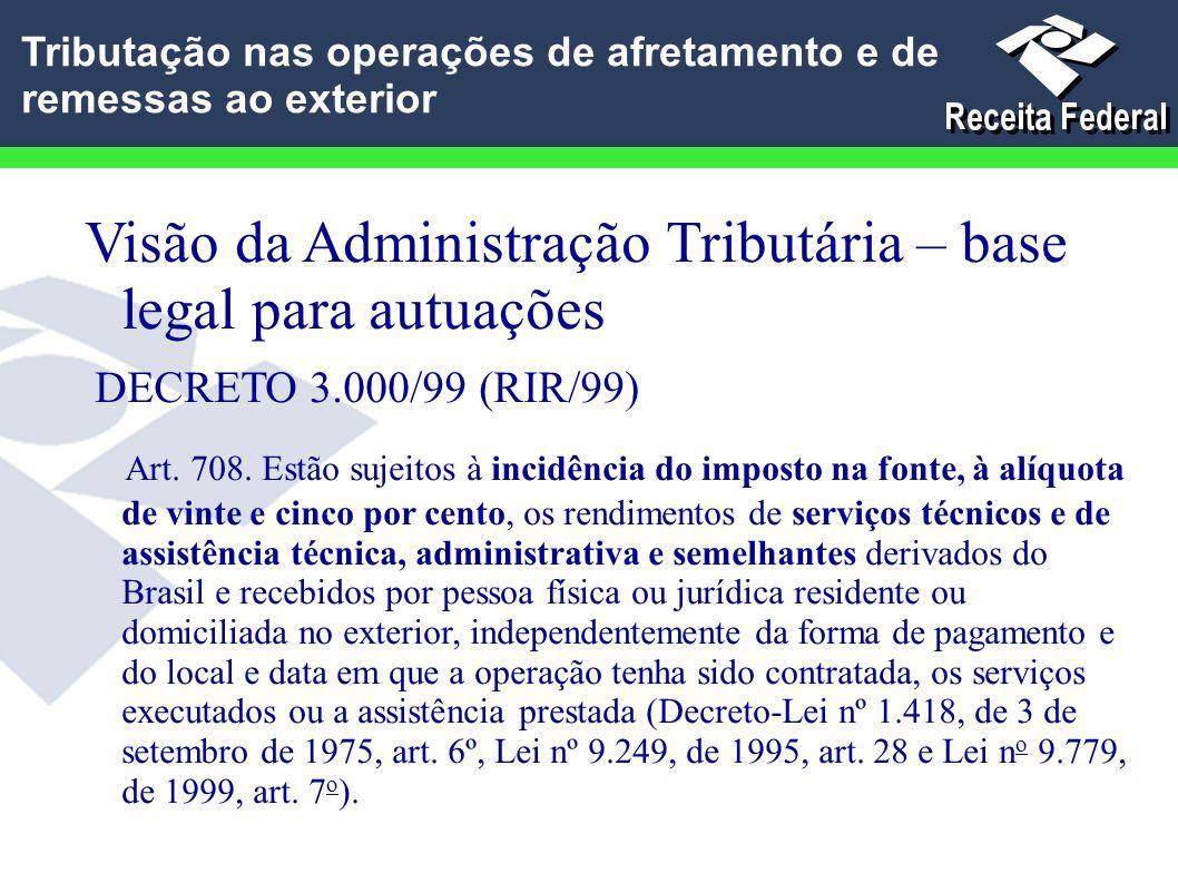 Visão da Administração Tributária – base legal para autuações DECRETO 3.000/99 (RIR/99) Art. 708. Estão sujeitos à incidência do imposto na fonte, à a