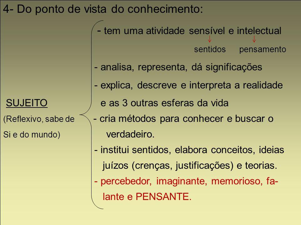 4- Do ponto de vista do conhecimento: - tem uma atividade sensível e intelectual sentidos pensamento - analisa, representa, dá significações - explica
