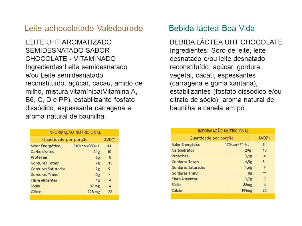 Leite achocolatado ValedouradoBebida láctea Boa Vida LEITE UHT AROMATIZADO SEMIDESNATADO SABOR CHOCOLATE - VITAMINADO Ingredientes:Leite semidesnatado