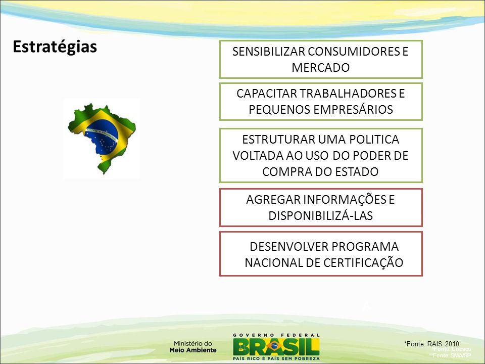 ESTRUTURAR UMA POLITICA VOLTADA AO USO DO PODER DE COMPRA DO ESTADO SENSIBILIZAR CONSUMIDORES E MERCADO Estratégias CAPACITAR TRABALHADORES E PEQUENOS EMPRESÁRIOS 11 AGREGAR INFORMAÇÕES E DISPONIBILIZÁ-LAS *Fonte: Unesco **Fonte: SMA/SP DESENVOLVER PROGRAMA NACIONAL DE CERTIFICAÇÃO A *Fonte: RAIS 2010