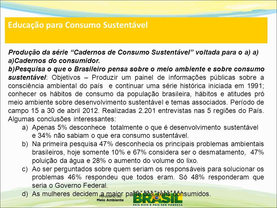 PPCS – 2012 Produção da série Cadernos de Consumo Sustentável voltada para o a) a) a)Cadernos do consumidor.
