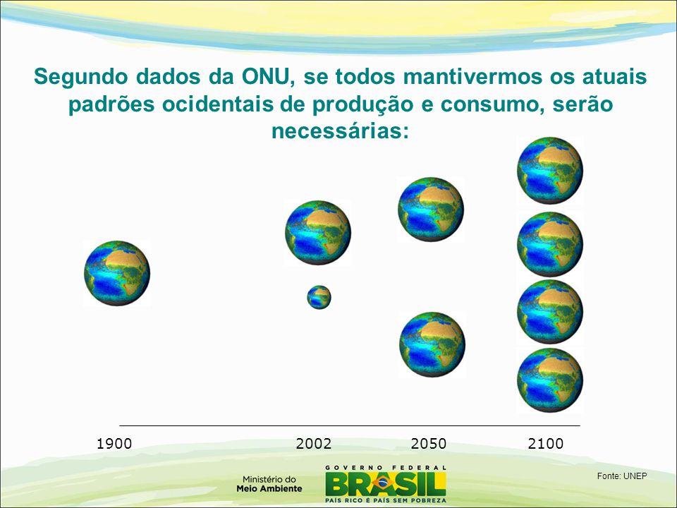 Segundo dados da ONU, se todos mantivermos os atuais padrões ocidentais de produção e consumo, serão necessárias: 1900 21002002 2050 Fonte: UNEP