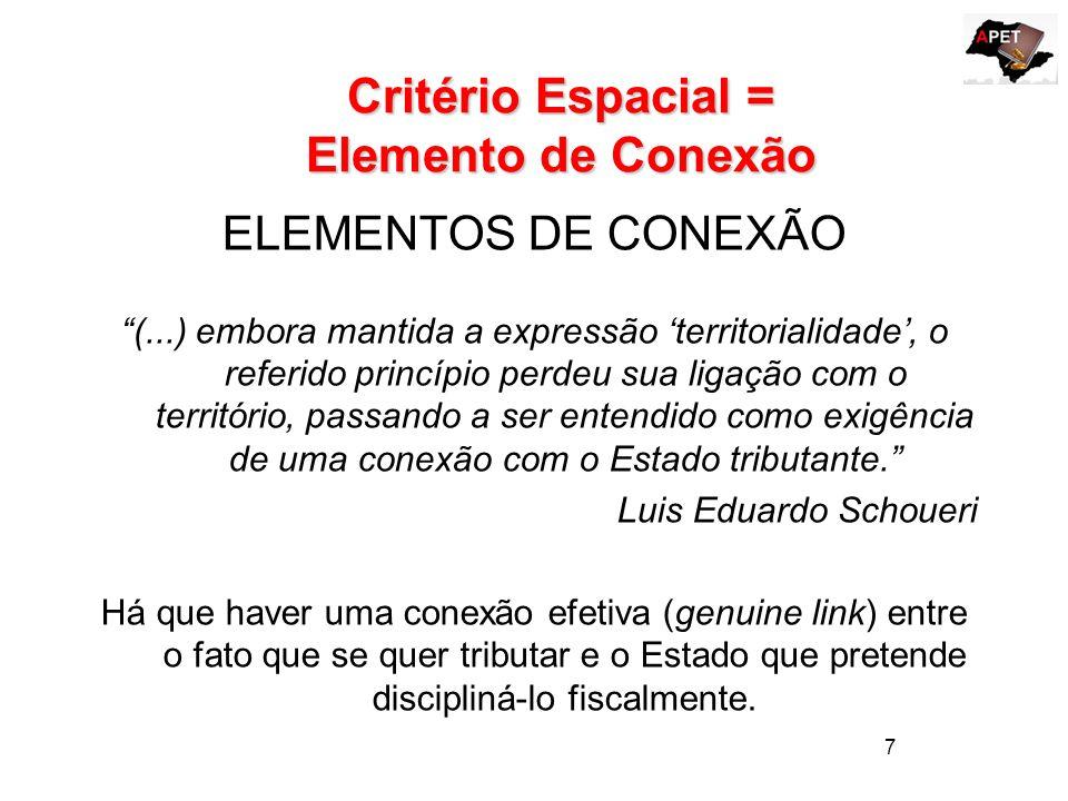 8 ELEMENTOS DE CONEXÃO NA LC 116/03 - Estabelecimento Prestador Art.