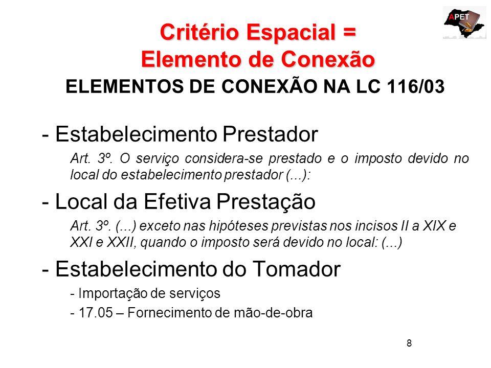 9 PAPEL DA LEI COMPLEMENTAR –Prevenir conflitos de competência –(Art.146, I, Constituição).